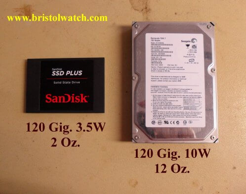 Compare SATA and IDE hard drives.